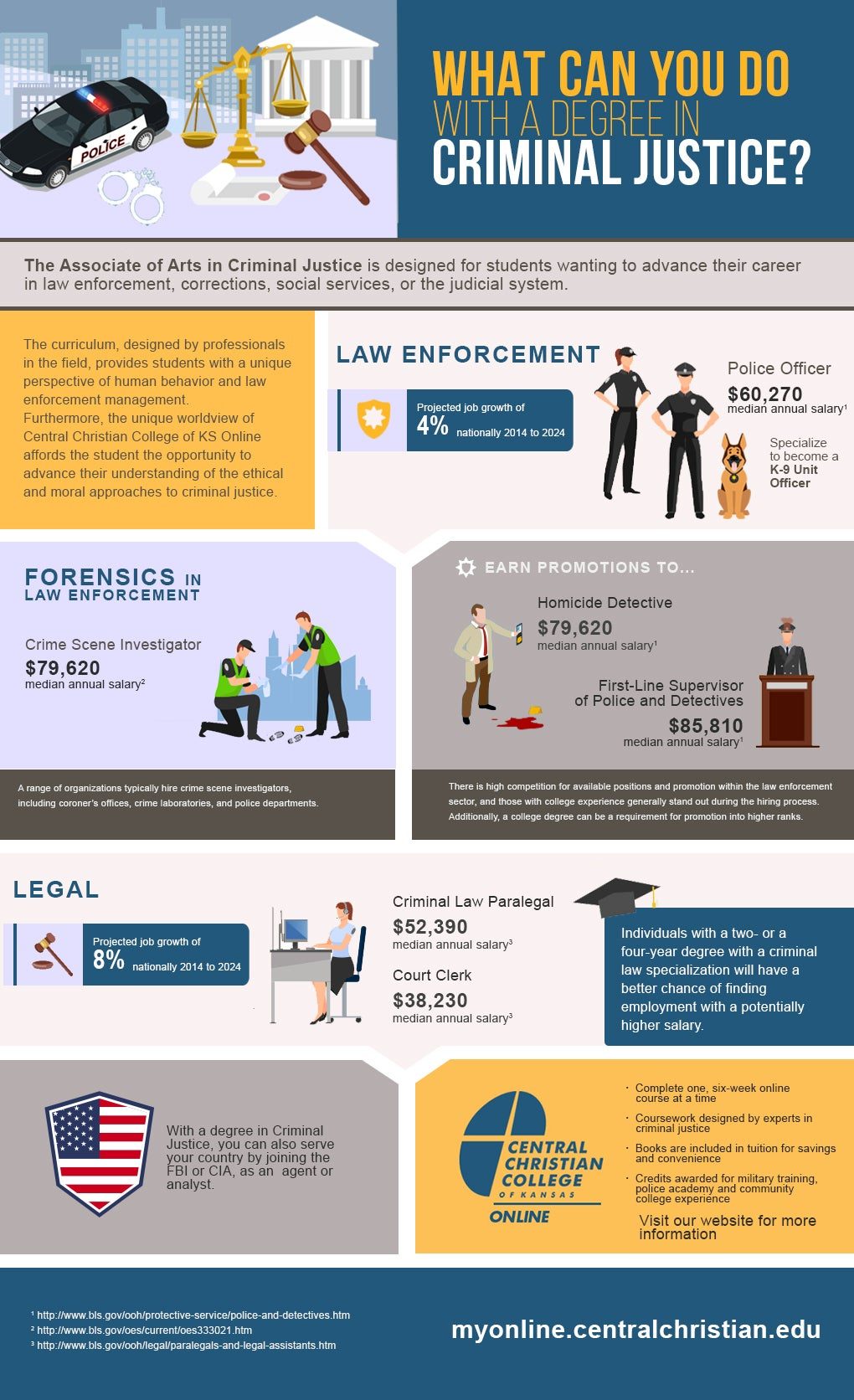 Do you have what it takes to become a police officer - How to apply to become a police officer ...
