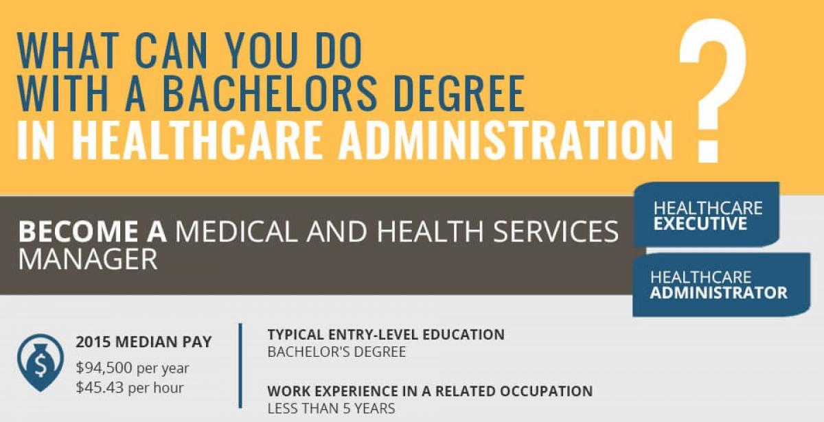 infographic  what can you do with a degree in healthcare